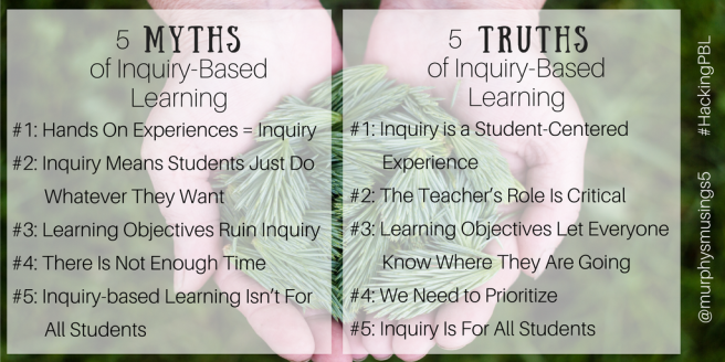 MYTHS of Inquiry Based Learning (3).png
